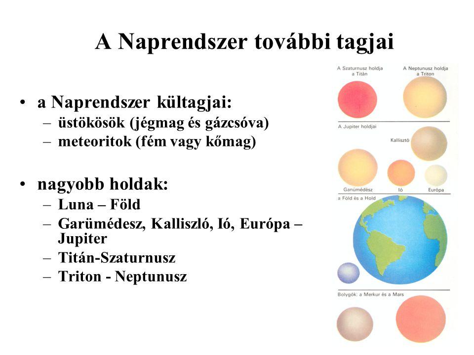 A Naprendszer további tagjai
