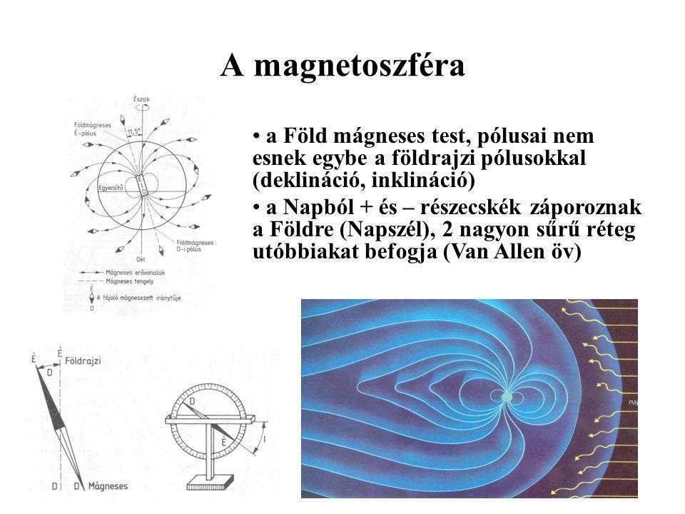 A magnetoszféra a Föld mágneses test, pólusai nem esnek egybe a földrajzi pólusokkal (deklináció, inklináció)