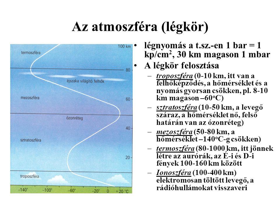 Az atmoszféra (légkör)
