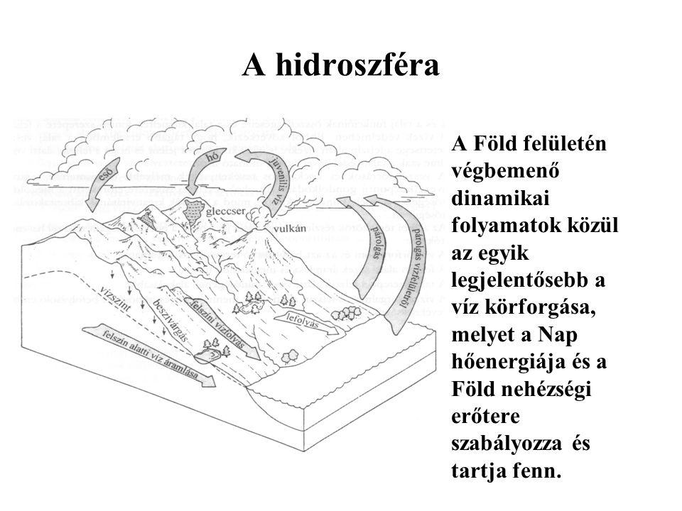 A hidroszféra