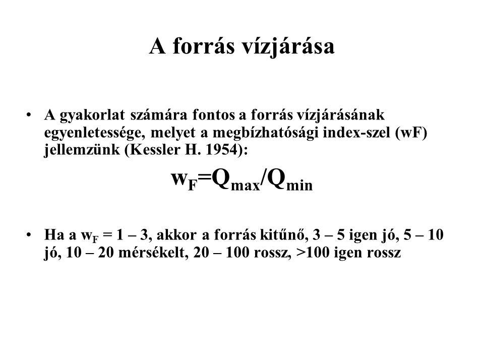 A forrás vízjárása wF=Qmax/Qmin