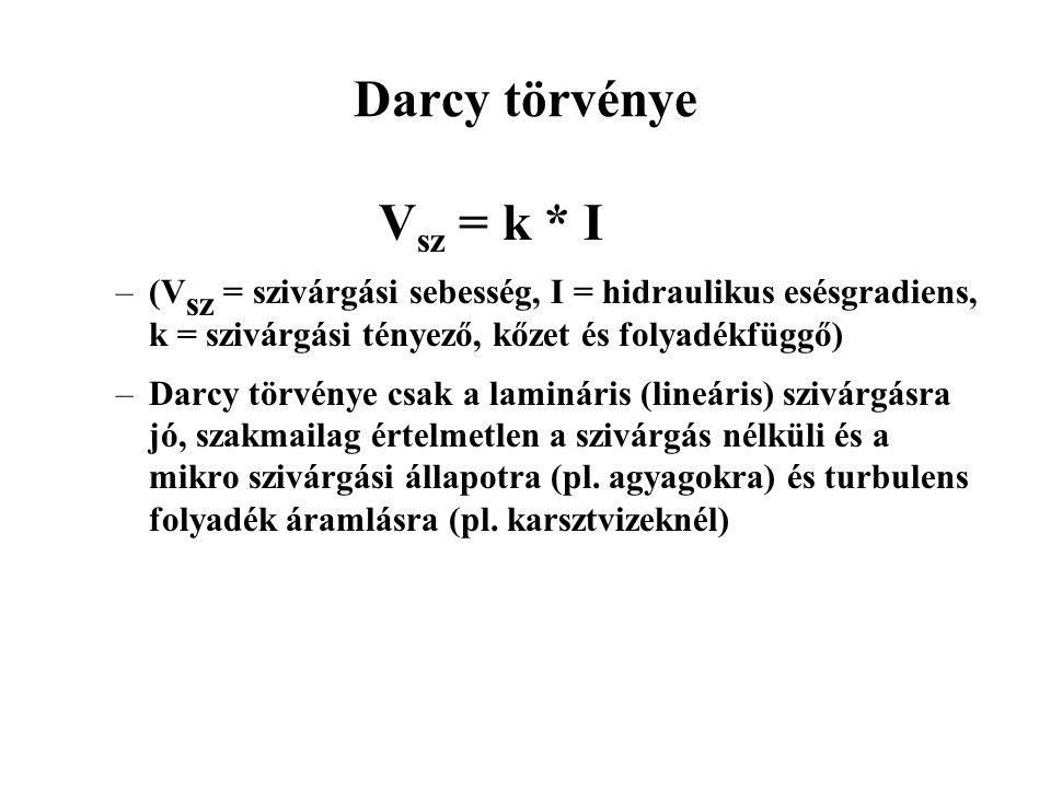 Darcy törvénye Vsz = k * I