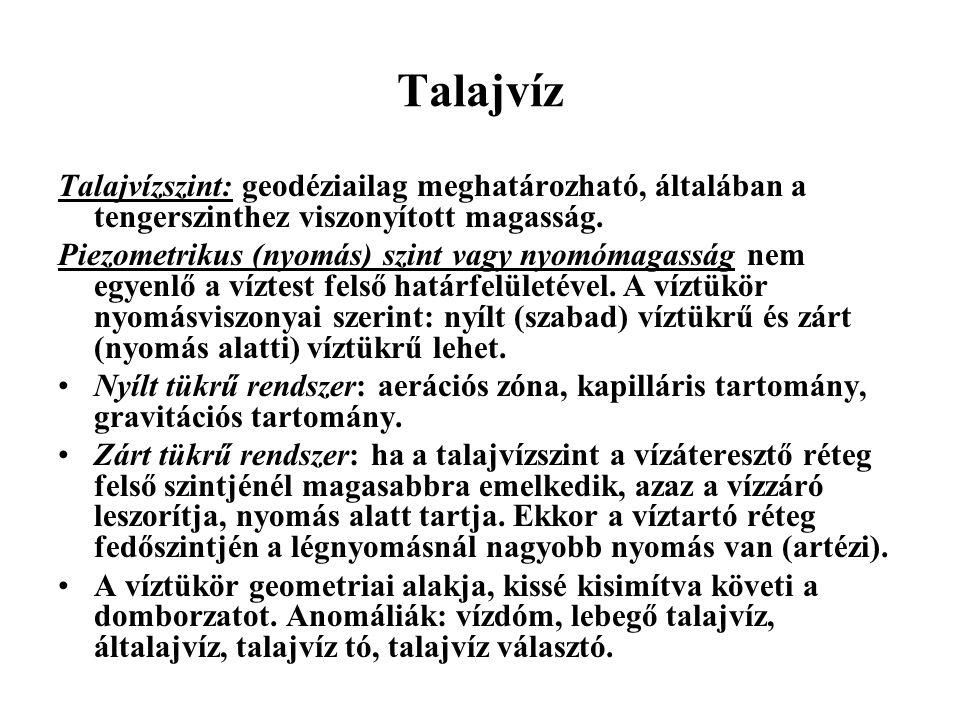 Talajvíz Talajvízszint: geodéziailag meghatározható, általában a tengerszinthez viszonyított magasság.