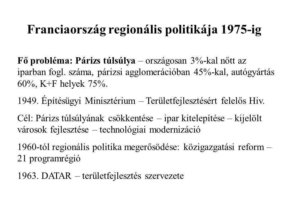Franciaország regionális politikája 1975-ig