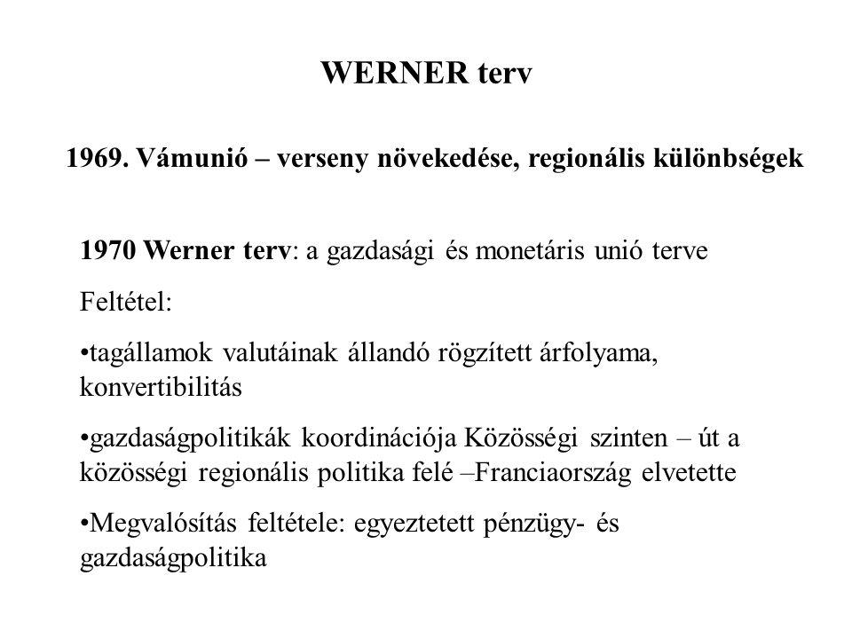 WERNER terv 1969. Vámunió – verseny növekedése, regionális különbségek