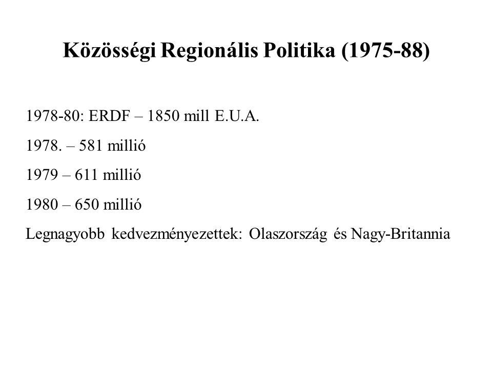 Közösségi Regionális Politika (1975-88)