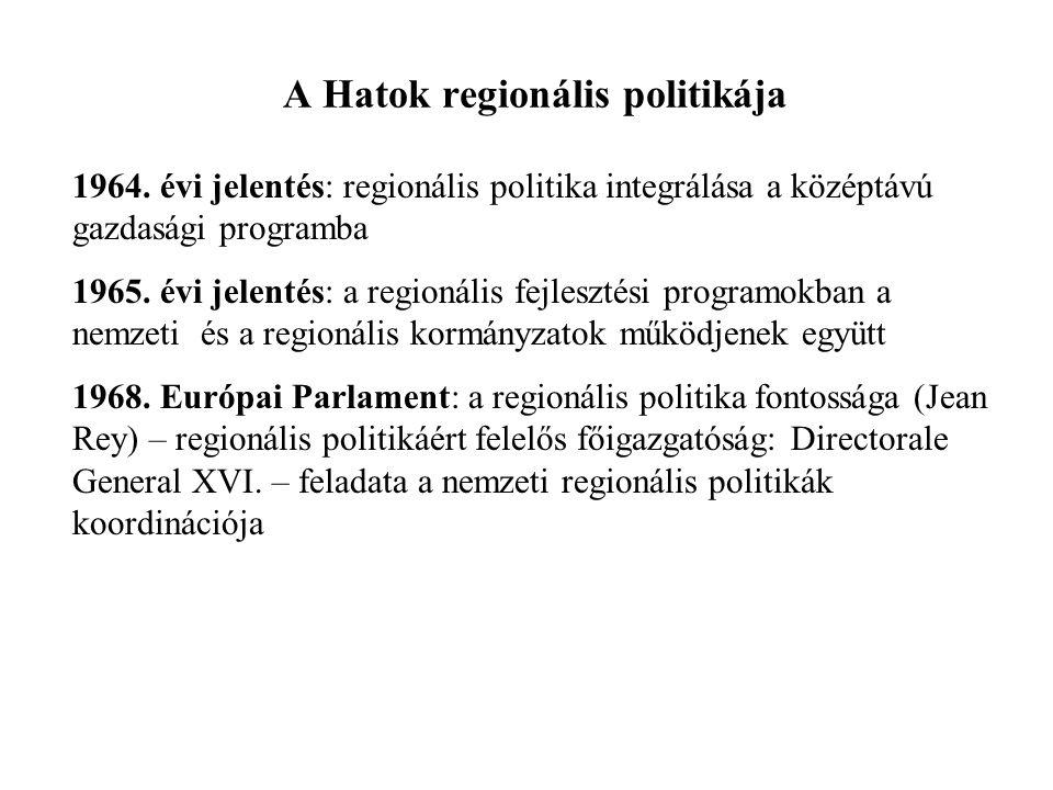 A Hatok regionális politikája