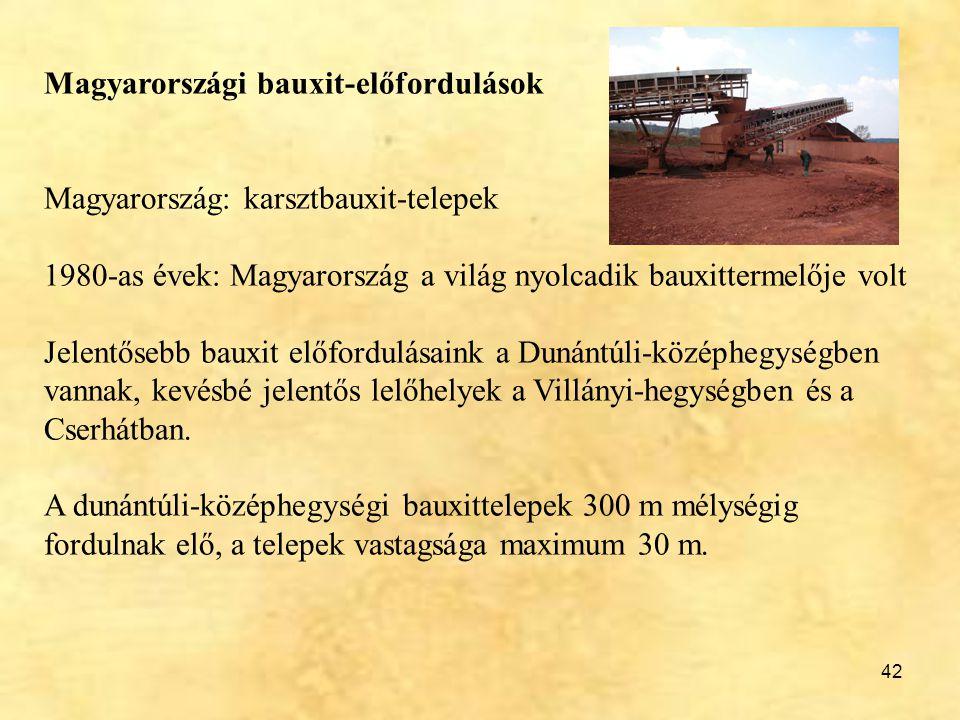 Magyarországi bauxit-előfordulások