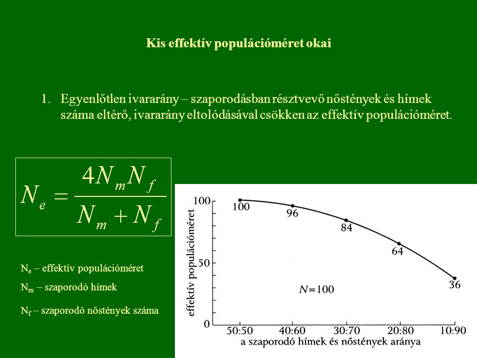 Kis effektív populációméret okai
