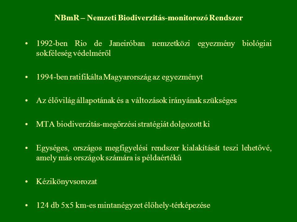 NBmR – Nemzeti Biodiverzitás-monitorozó Rendszer