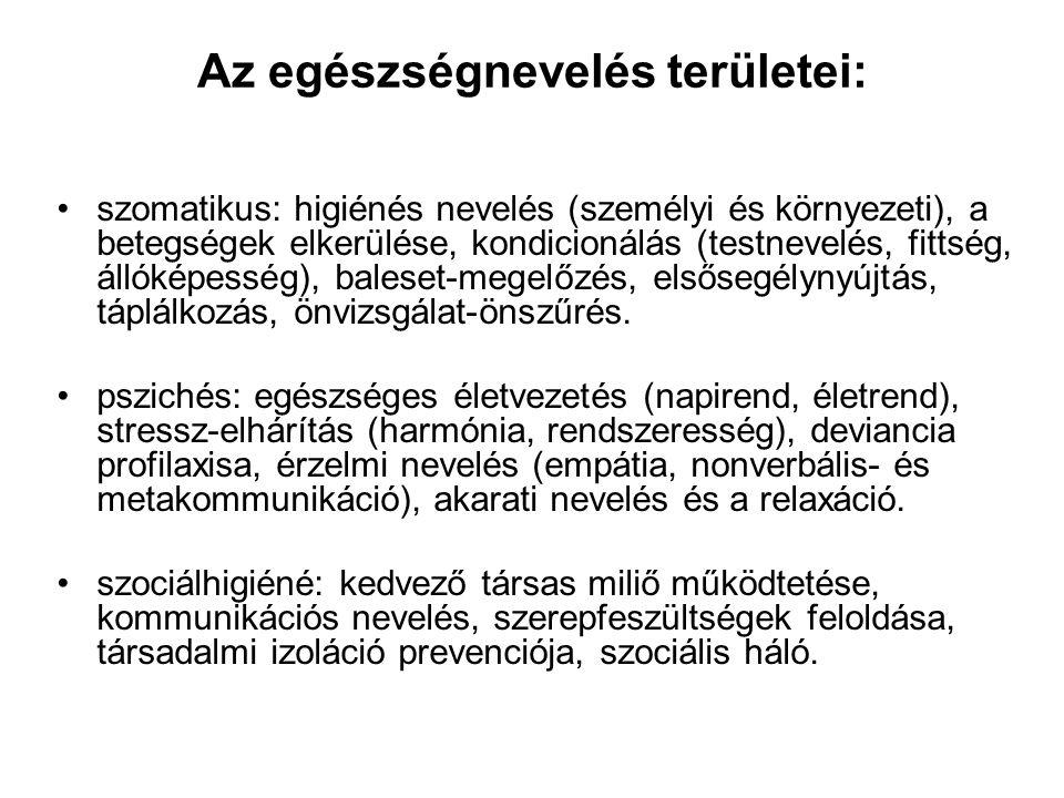 Az egészségnevelés területei:
