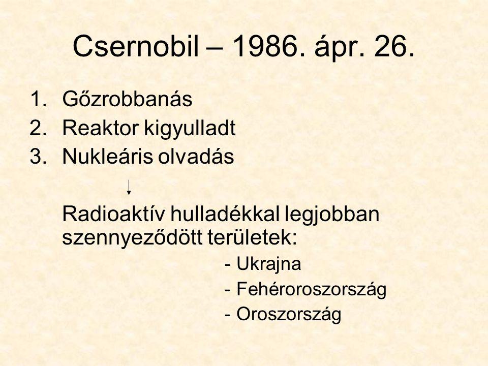 Csernobil – 1986. ápr. 26. Gőzrobbanás Reaktor kigyulladt