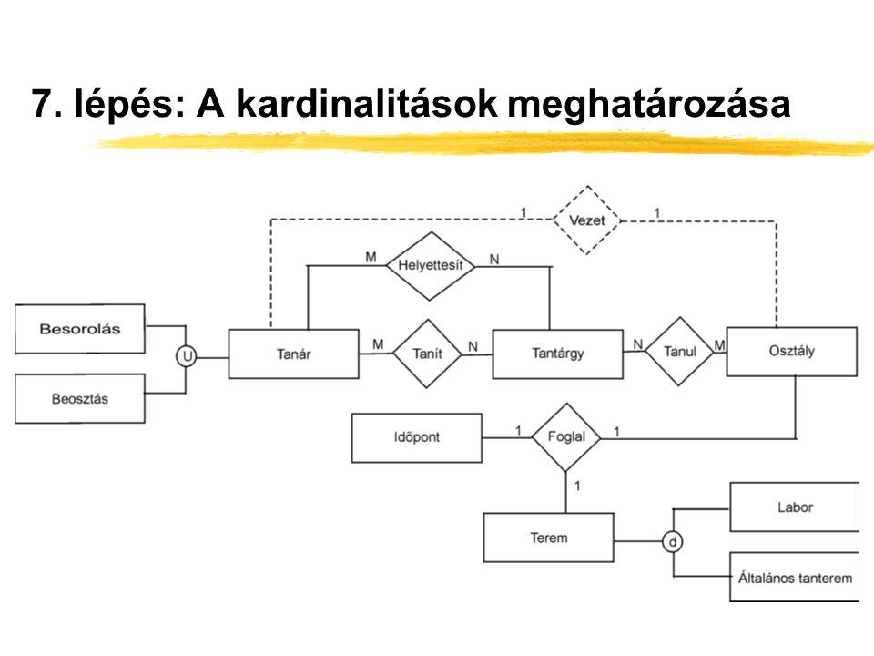7. lépés: A kardinalitások meghatározása