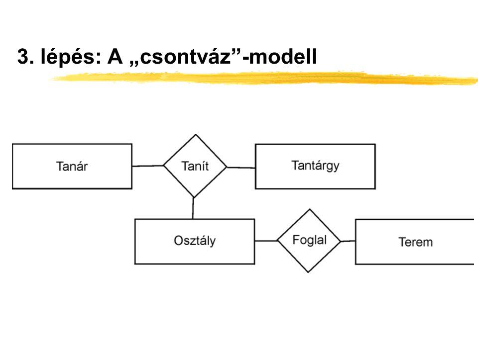 """3. lépés: A """"csontváz -modell"""