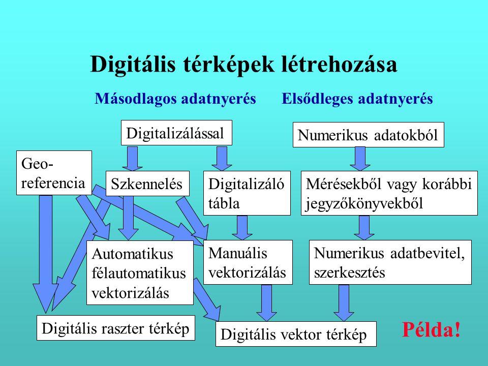 Digitális térképek létrehozása