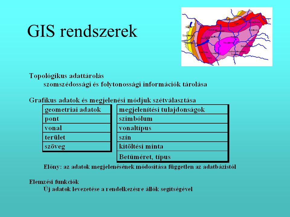 GIS rendszerek