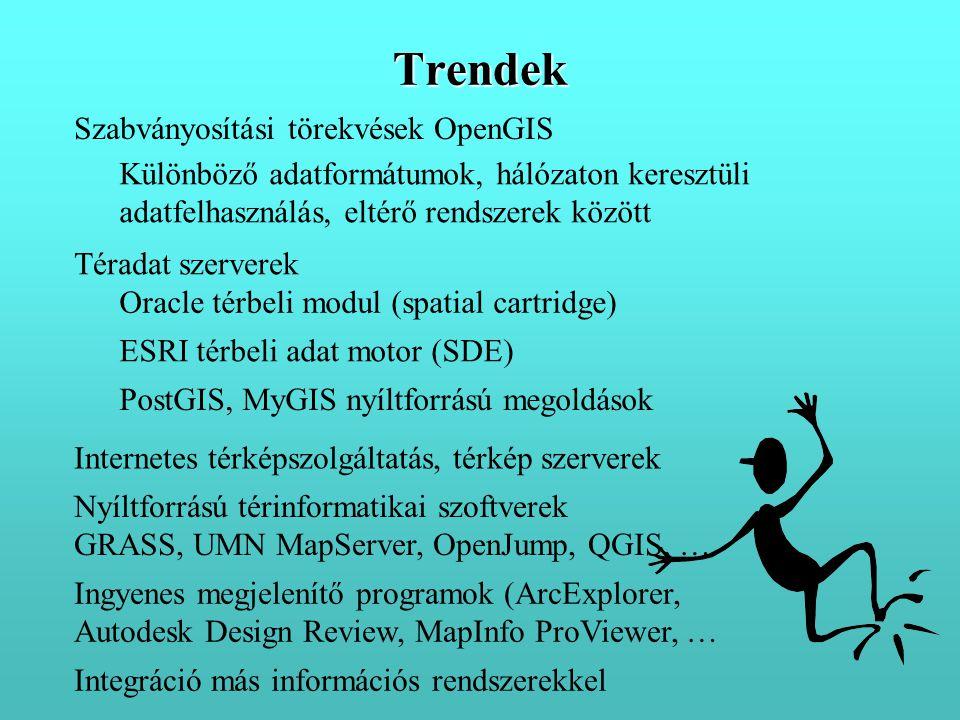 Trendek Szabványosítási törekvések OpenGIS