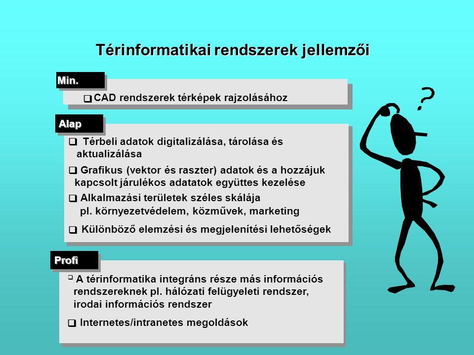 Térinformatikai rendszerek jellemzői