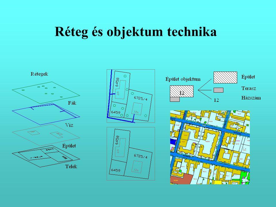 Réteg és objektum technika