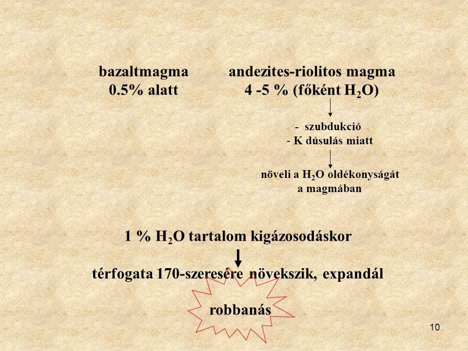 andezites-riolitos magma 4 -5 % (főként H2O)