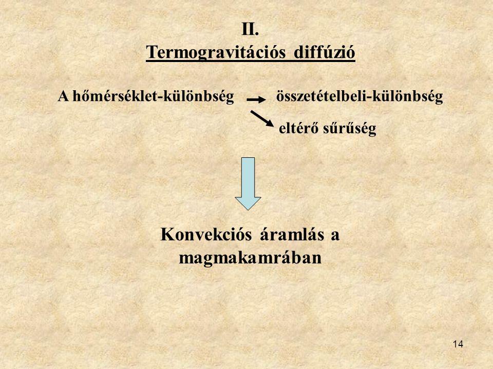 II. Termogravitációs diffúzió Konvekciós áramlás a magmakamrában