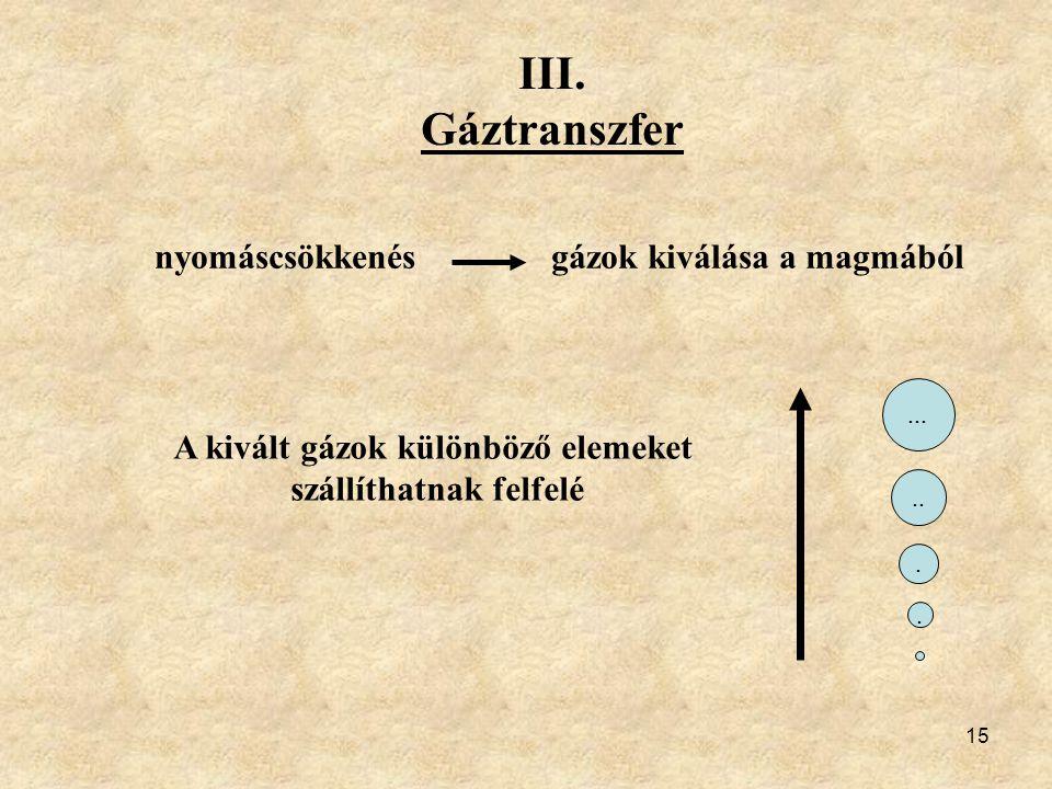 III. Gáztranszfer nyomáscsökkenés gázok kiválása a magmából