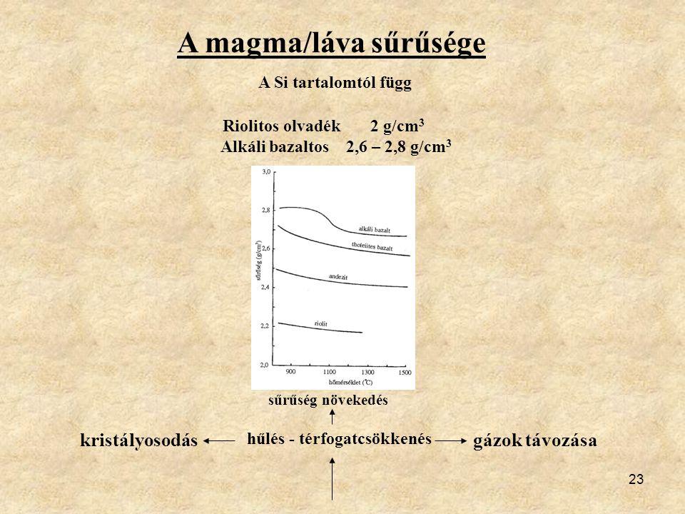 A magma/láva sűrűsége kristályosodás gázok távozása
