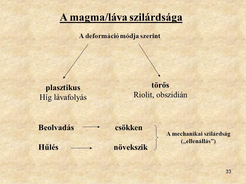 A magma/láva szilárdsága