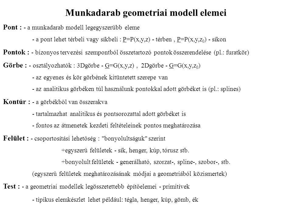 Munkadarab geometriai modell elemei