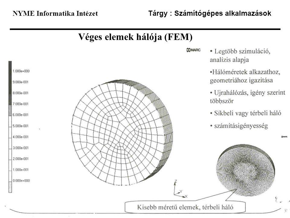 Véges elemek hálója (FEM)