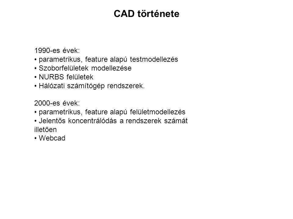 CAD története 1990-es évek: