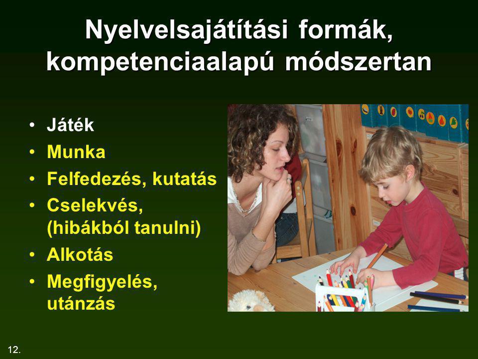 Nyelvelsajátítási formák, kompetenciaalapú módszertan
