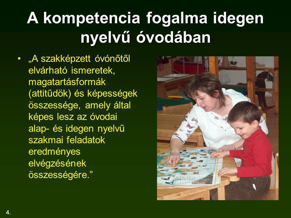 A kompetencia fogalma idegen nyelvű óvodában