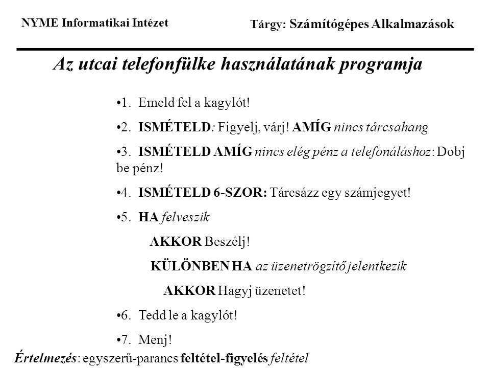 Az utcai telefonfülke használatának programja