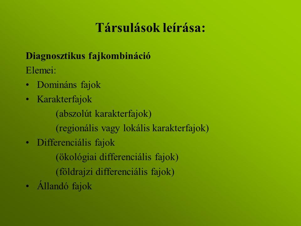 Társulások leírása: Diagnosztikus fajkombináció Elemei: Domináns fajok
