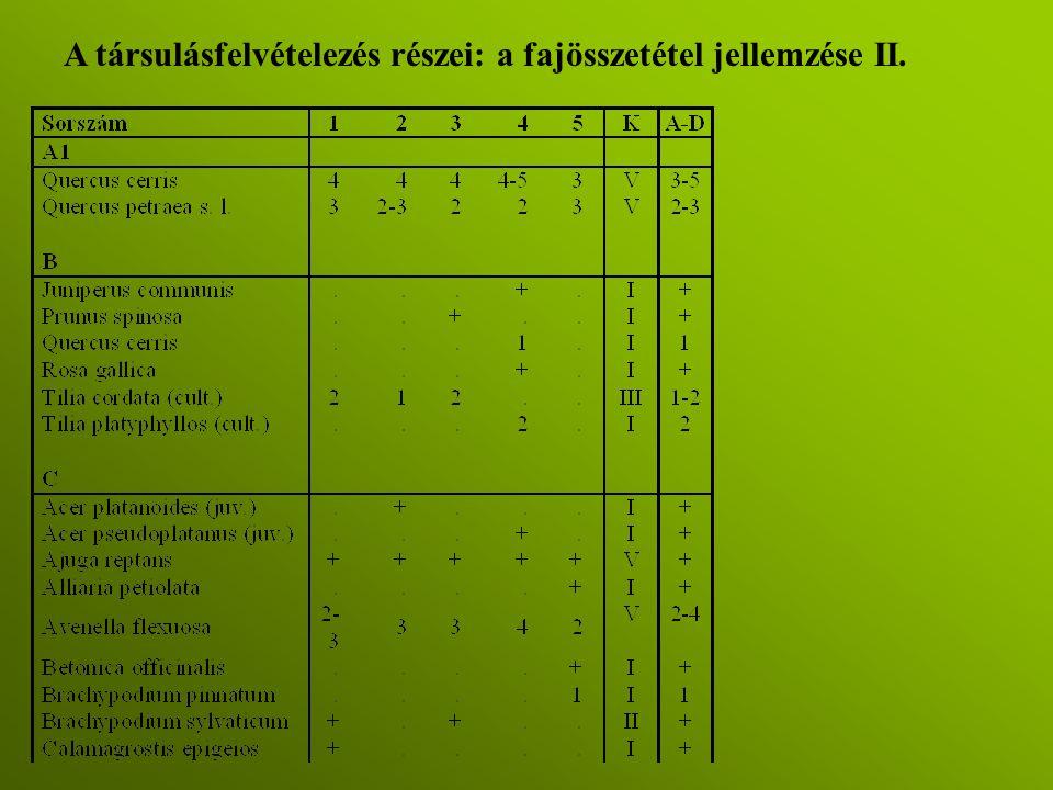 A társulásfelvételezés részei: a fajösszetétel jellemzése II.