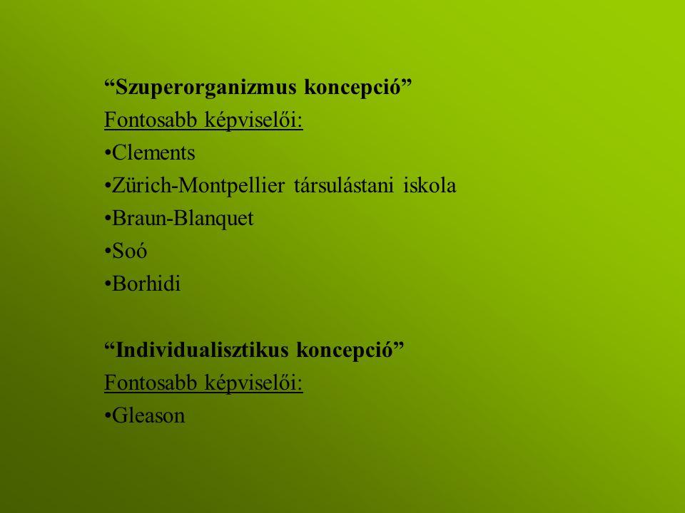 Szuperorganizmus koncepció
