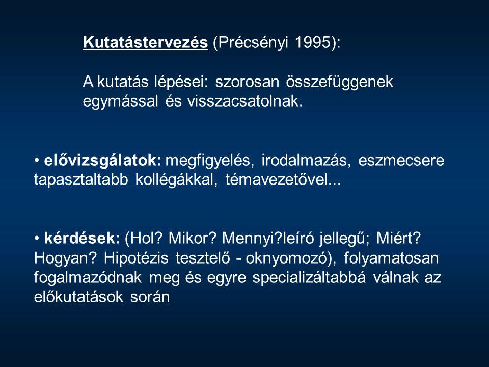 Kutatástervezés (Précsényi 1995):