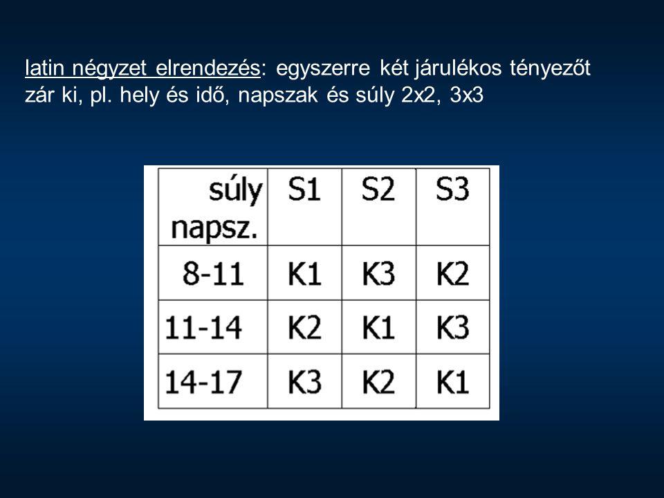 latin négyzet elrendezés: egyszerre két járulékos tényezőt zár ki, pl