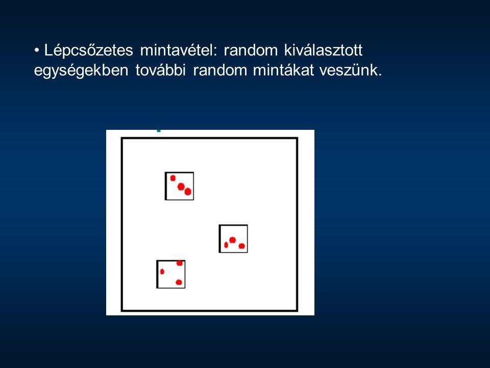 Lépcsőzetes mintavétel: random kiválasztott egységekben további random mintákat veszünk.