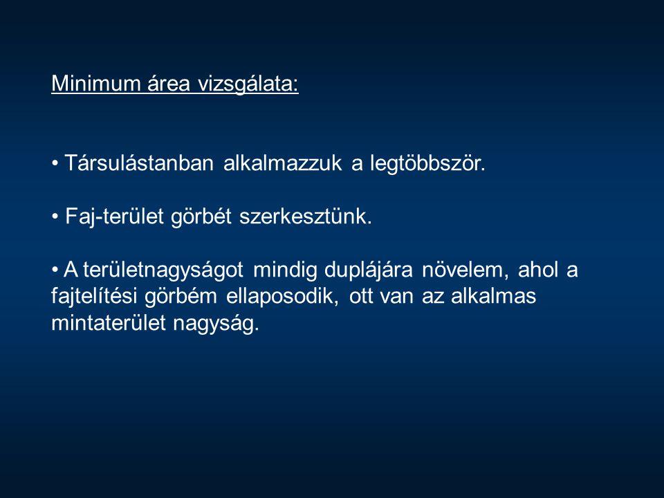Minimum área vizsgálata: