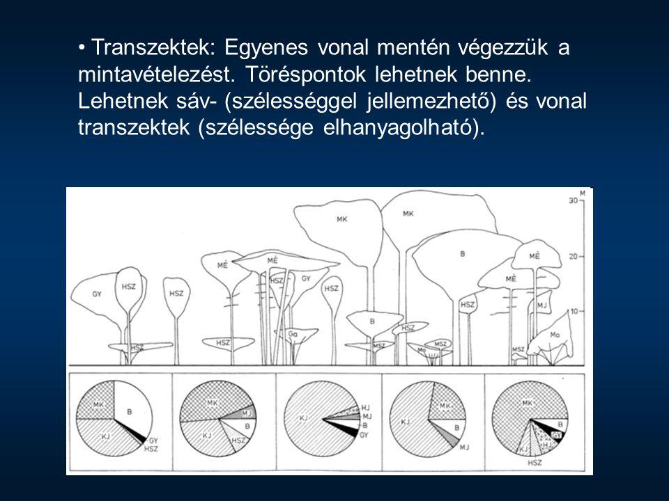 Transzektek: Egyenes vonal mentén végezzük a mintavételezést