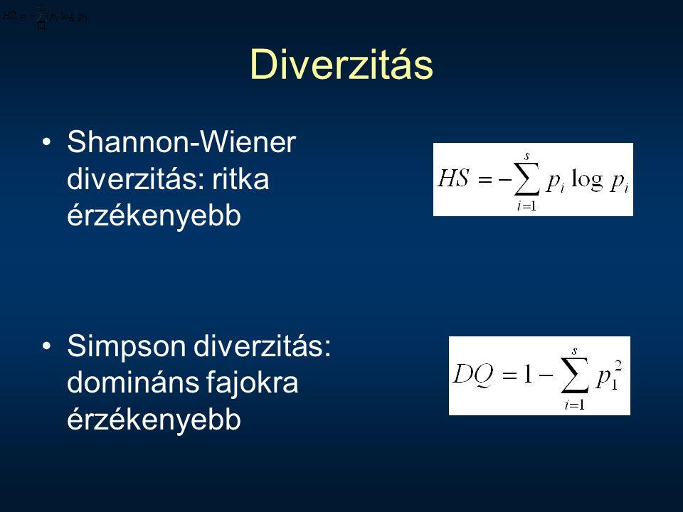 Diverzitás Shannon-Wiener diverzitás: ritka érzékenyebb