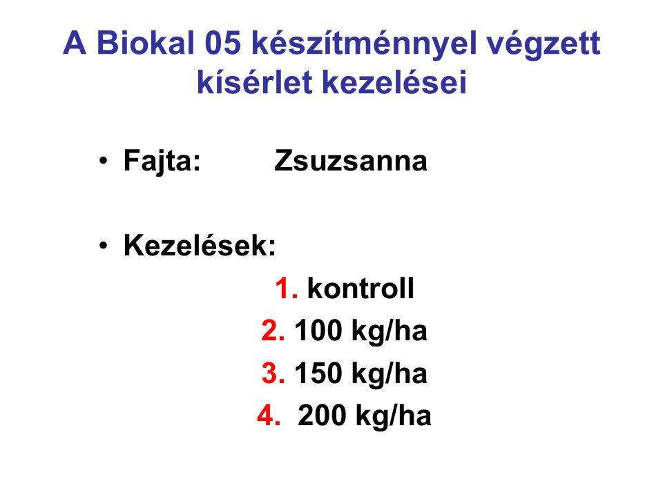 A Biokal 05 készítménnyel végzett kísérlet kezelései