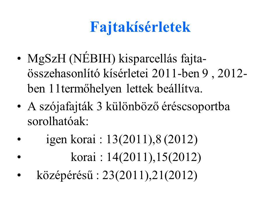 Fajtakísérletek MgSzH (NÉBIH) kisparcellás fajta-összehasonlító kísérletei 2011-ben 9 , 2012-ben 11termőhelyen lettek beállítva.