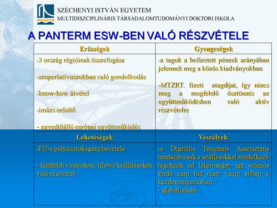 A PANTERM ESW-BEN VALÓ RÉSZVÉTELE