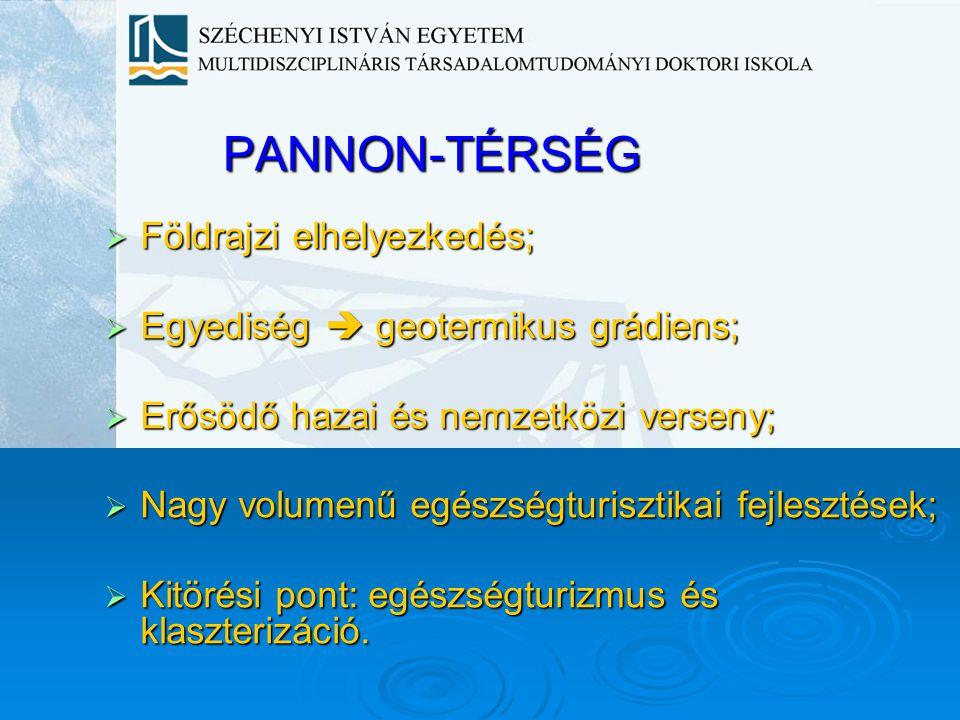 PANNON-TÉRSÉG Földrajzi elhelyezkedés;