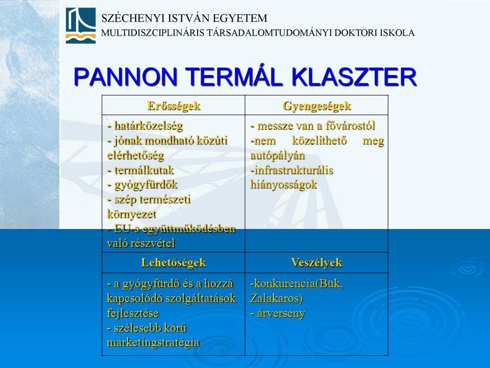PANNON TERMÁL KLASZTER