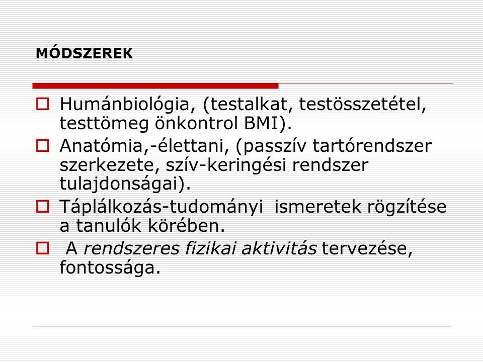 Humánbiológia, (testalkat, testösszetétel, testtömeg önkontrol BMI).