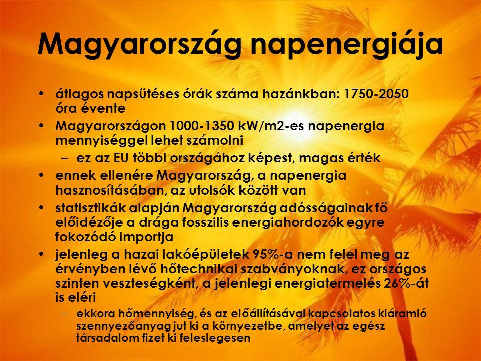 Magyarország napenergiája